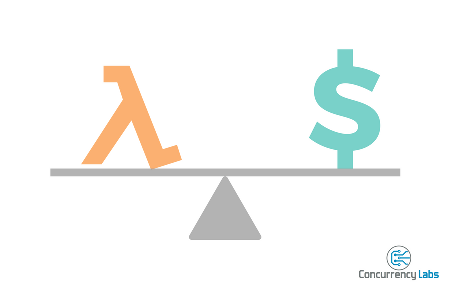 Use These Tools to Keep your AWS Lambda Cost Under Control