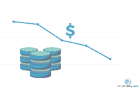 Part II: RDS - The Ultimate Guide to Saving Money with AWS Reserved