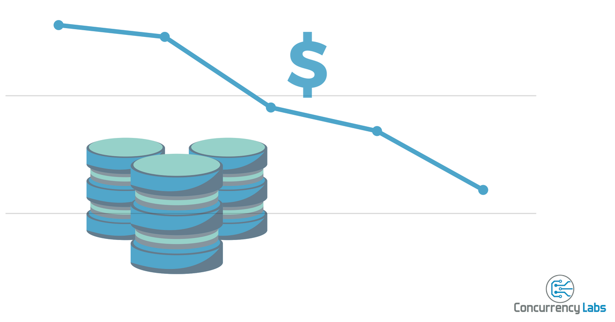 Part II: RDS - The Ultimate Guide to Saving Money with AWS