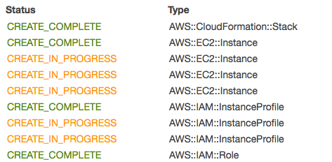 Publish JMeter results to AWS CloudWatch and get ready for